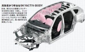 SKYACTIV-BODYに代表される「パッシプセーフティー技術」